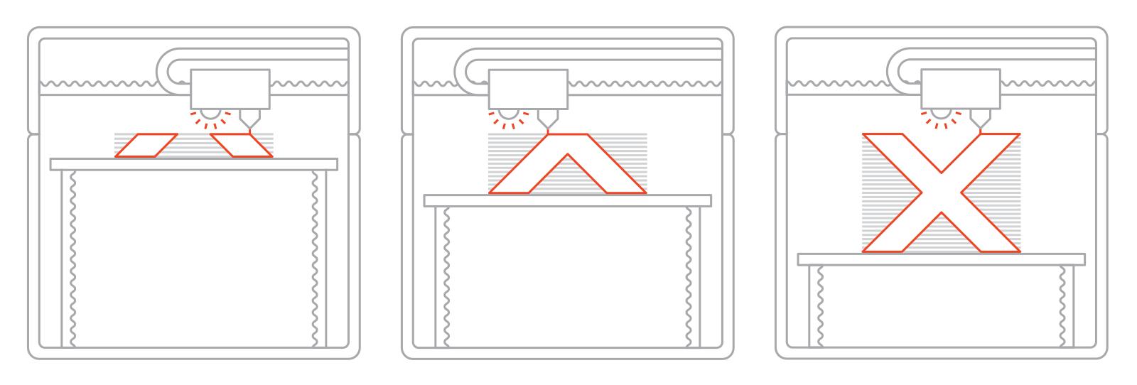 پروسه پرینت سه بعدی متریال جتینگ