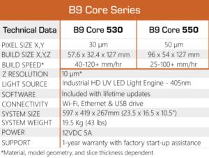B9 Core 550