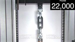 پرینتر سه بعدی الیاف کربن marked forged mark 2