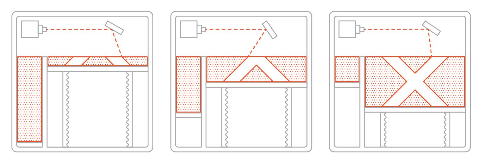 پروسه پرینت سه بعدی پودری SLS