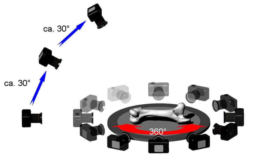 تکنولوژی اسکنر سه بعدی فتوگرمتری Photogrammetry