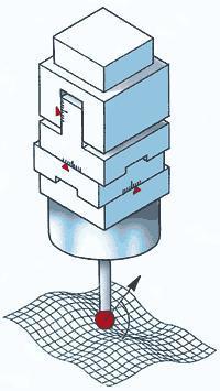 تکنولوژی اسکنر سه بعدی تماسی