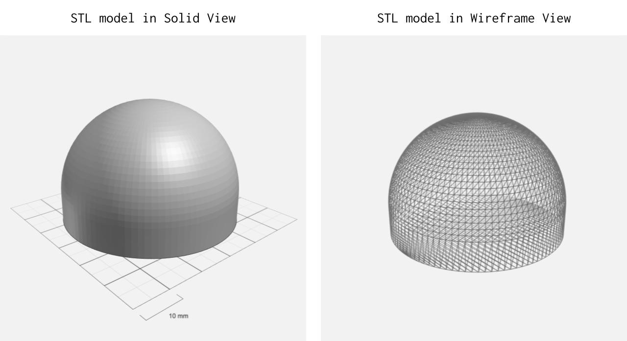 یک فایل STL ساده. مثلث ها در نمایش wireframe سمت راست قابل تشخیص هستند.