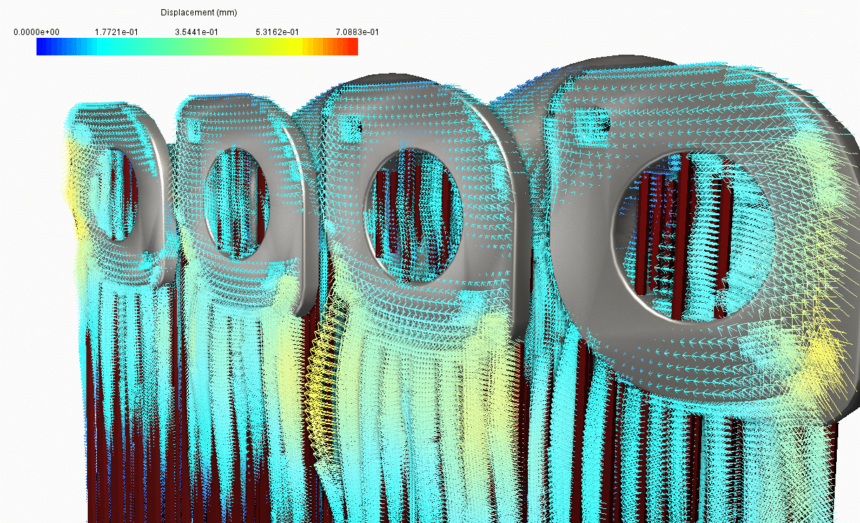 بردارهای تغییرشکل یک مدل سه بعدی در Netfabb و پرینتر سه بعدی SLM. تصویر متعلق به Poly-Shape