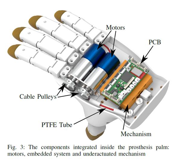 ساختار حاصل از پرینت سه بعدی دست مصنوعی